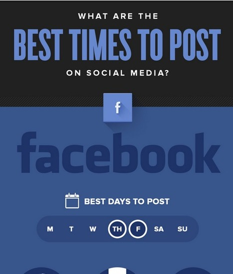 What Are The Best Times to Post on Social Media | Neil Patel | World's Best Infographics | Scoop.it