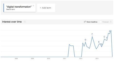 10 fast-rising digital buzzwords of 2013, what they mean via @jfdeschenes | Modern Web design 2013 | Scoop.it
