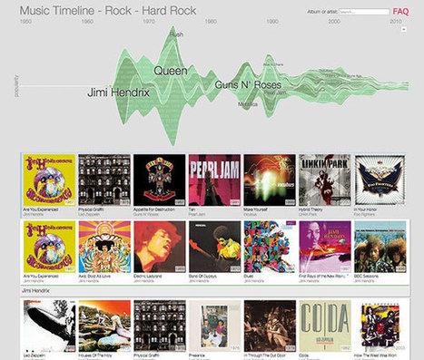 Google Music Timeline : une chronologie interactive dédiée à la musique | WEBOLUTION! | Scoop.it