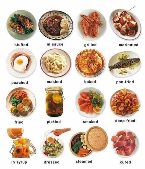 Cooked or prepared food learning English learning basic English | Language and Culture | Scoop.it