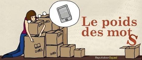 Édition numérique : vers une nouvelle forme d'appropriation des textes | livre numérique | Scoop.it