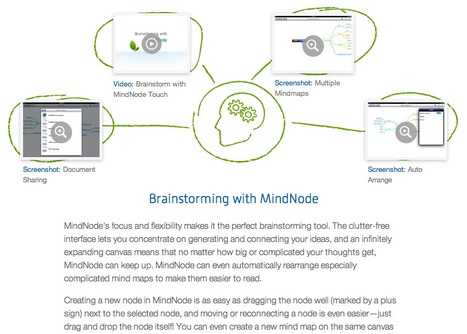MindNode - #MindMapping for #MAC | PKM | Scoop.it