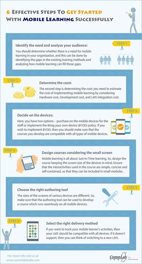Mobile Learning: 6 Steps to Make a Successful Start – An Infographic | elearning stuff | Scoop.it