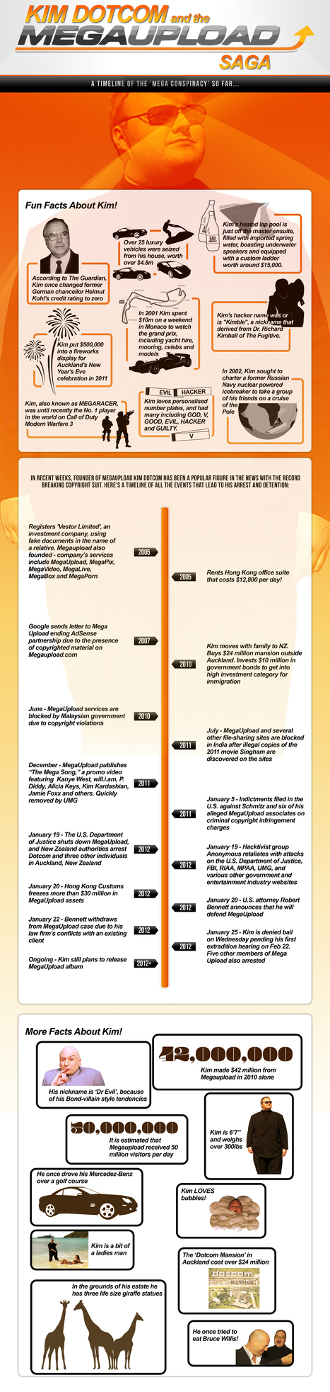 Infographic: Kim Dotcom and the Megaupload story | TechRepublic | Coolios best infographics and videographics | Scoop.it