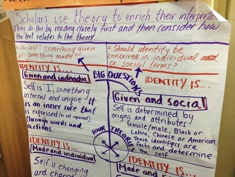 The Right Way To Implement Essential Questions | Socratic Seminar | Scoop.it