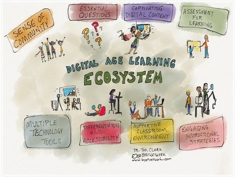 The 8 Components of A Digital Learning Environment ~ Educational Technology and Mobile Learning | Ensino a Distância e eLearning | Scoop.it