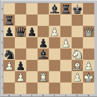 Susan Polgar Chess Daily News and Information: Attacking chess ... | Chess at school | Scoop.it