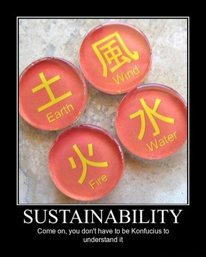 View image: Poster | Sustainability, Society and You | Scoop.it