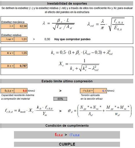 Cálculo de Estructuras: Vigas y Pilares de Madera Maciza y Laminada | Diseño estructural en edificación | Scoop.it