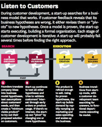 When Hell Froze Over---in the Harvard Business Review   Xconomy   Management   Scoop.it