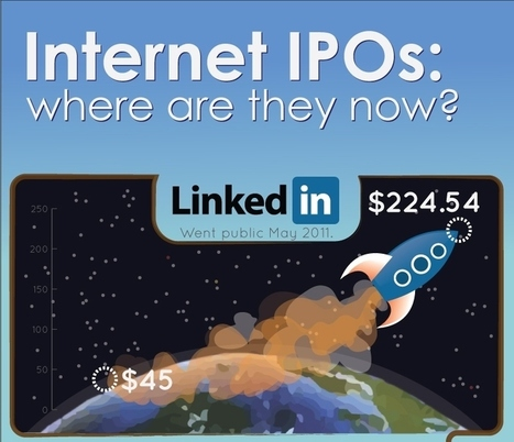 Internet IPOs : Where Are They Now?  | Staff.com | Public Relations & Social Media Insight | Scoop.it