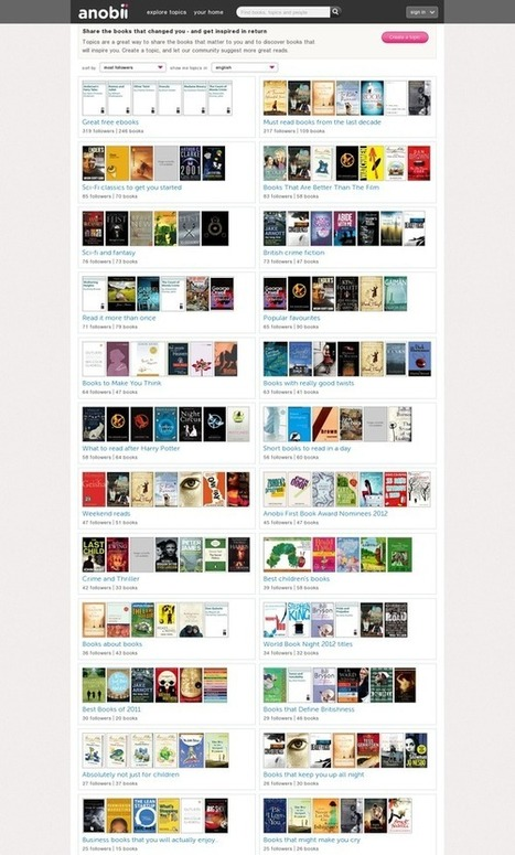 Explore Topics at Anobii - Find New Books to Read | Ray's Book Stuff | Scoop.it