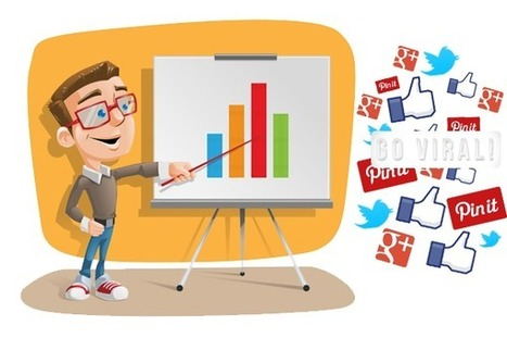 Learning The Concept of Virality: Four Tips That Can Help You Go Viral | Syntactics Inc - Business Process Outsourcing in the Philippines | curations | Scoop.it