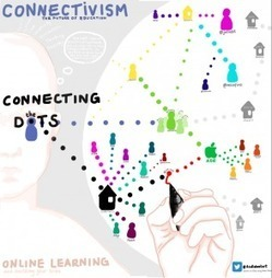 Connecting the Dots | Collaborationweb | Scoop.it