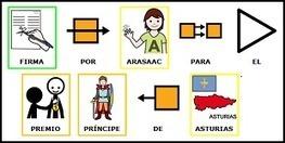 Centro de Recursos para la Educación Especial: GUÍAS DE ... | PDI USO EN INFANTIL, PRIMARIA Y SECUNDARIA. | Scoop.it
