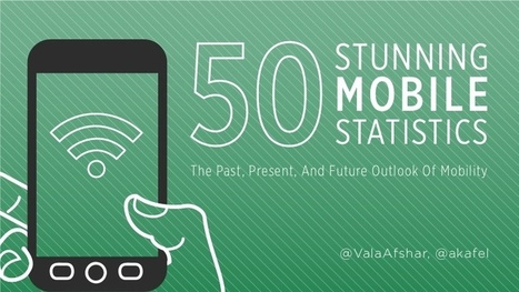 50 Stunning Mobile Statistics | Disruptive Innovation | Scoop.it