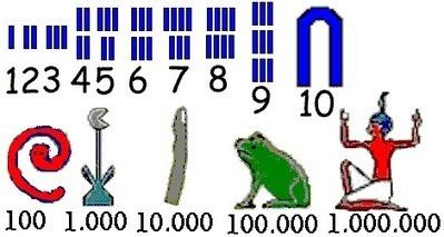 Matematica Essencial: Fundamental: Origem dos números | Mediador do conhecimento! | Scoop.it