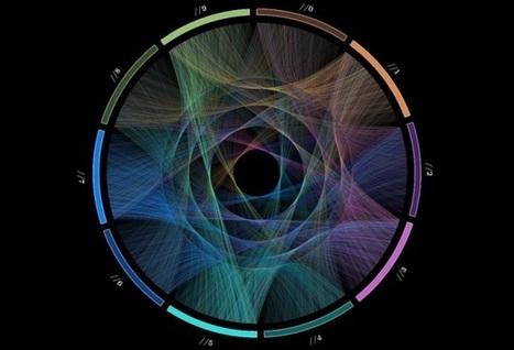 Visualizando el número Pi con la ayuda de animaciones - NeoTeo | Matemática nivel secundario | Scoop.it