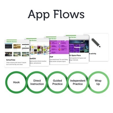 Teachers, Meet App Flows - A new spin on digital lesson plans from Common Sense media | Education | Scoop.it