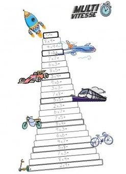 [Rituel] Multi-vitesse, entrainement aux tables de multiplication | ma classe mon école - cycle 3 - CE2 CM1 CM2 - Orphys | Moisson sur la toile: sélection à partager! | Scoop.it
