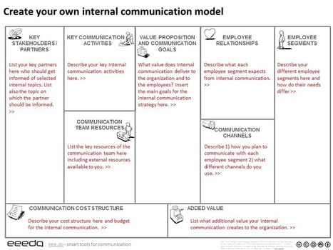 Internal Communication Canvas | eeedo | Internal Communications Tools | Scoop.it