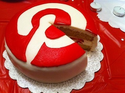 People Are Sharing Almost As Much Content On Pinterest As They Do Via E-Mail | Social Media and the economy | Scoop.it