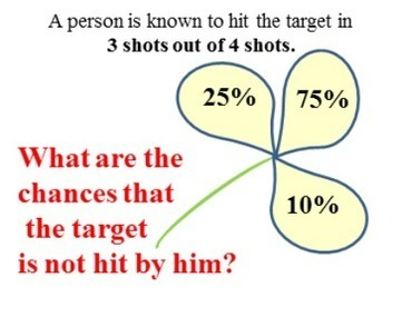 The target is not hit by him   THE MORE YOU PRACTICE MATHS, THE MORE SURE YOU ARE!   Scoop.it