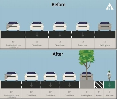 When Adding Bike Lanes Actually Reduces Traffic Delays | Techpackers Digital Backpacking | Scoop.it