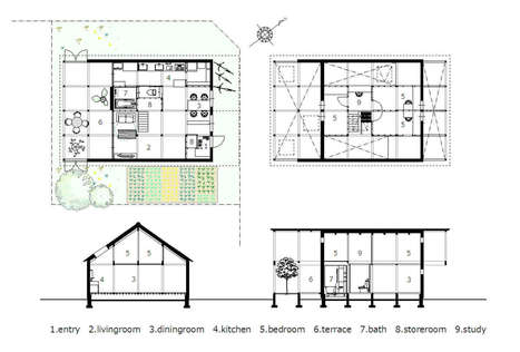House in Shinkawa | Better Mobility, Living, Logistics, Infrastructure | Scoop.it