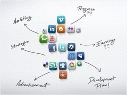 Personal Branding Best Practices | Social Media Today | Be the Brand | Scoop.it