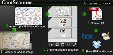 Scan Documents On Your Phone With CamScanner [Android & iPhone] | technologies | Scoop.it