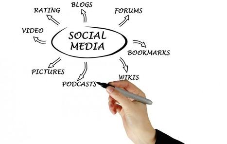 Formation sur les réseaux sociaux le 27 mars à Windhof (Luxembourg) » Follow Us webmarketing | Formation webmarketing | Scoop.it