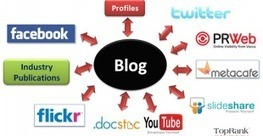 Blogging Benefits And Checklist For Smart Brands | Brand Expansion for Business | Scoop.it