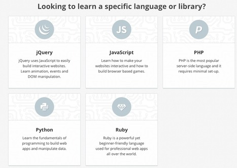 Codecademy : Learn and teach to code I #datascience #OpenLearning | e-Xploration | Scoop.it