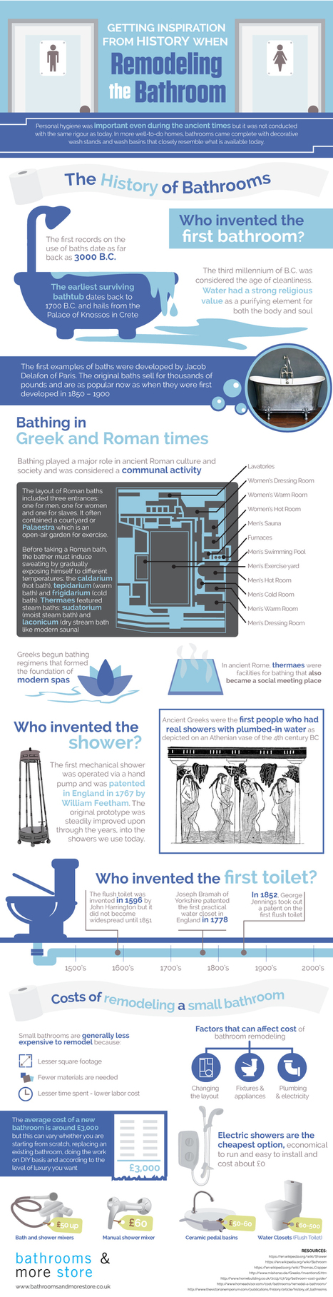 Getting Inspiration from History when Remodeling the Bathroom | Infographics | Scoop.it