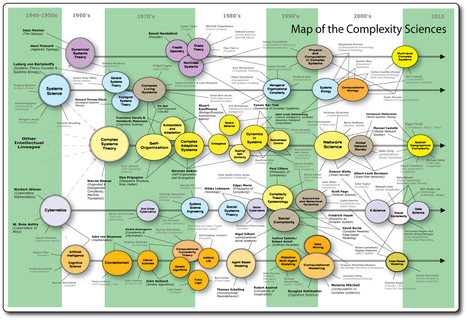 Map of the complexity sciences | Educación Virtual UNET | Scoop.it