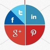 4 Digital Marketing Trends For 2013 [INFOGRAPHIC] - AllTwitter | Passionate about Social Media, Web 2.0, Employer and Personal Branding | Scoop.it