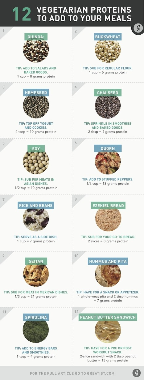 12 Complete Proteins Vegetarians Need to Know About | Study of Food & Wine | Scoop.it