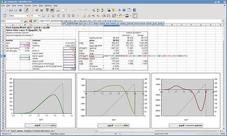 LibreOffice 4.0 est disponible   E-technologies   Scoop.it