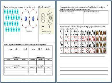 Atoms and Periodic Table Unit PowerPoint / Lessons for Educators | Periodic Table SJC | Scoop.it