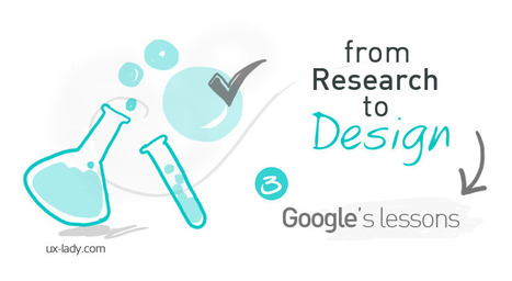 How to go from Research to Design Solution | UX Lady | A design journey | Scoop.it