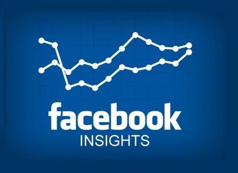 Waarom je niet moet posten als al je Facebook fans online zijn ... | Sociale netwerken | Scoop.it
