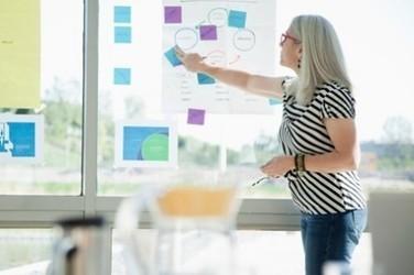 10 reglas de oro del design thinking | TresPunto0 | Scoop.it