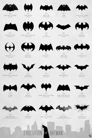 Infographic: The Evolution Of The Batman Logo, From 1940 To Today | Machinimania | Scoop.it