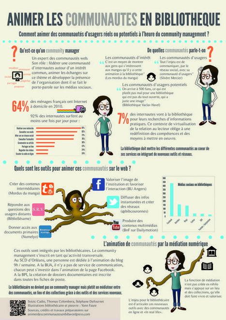 Concours pour un usage responsable d'internet [... | profs docs : ressources lecture,médias et internet | Scoop.it