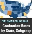 U.S. Graduation Rate Breaks Another Record | Purposeful Pedagogy | Scoop.it