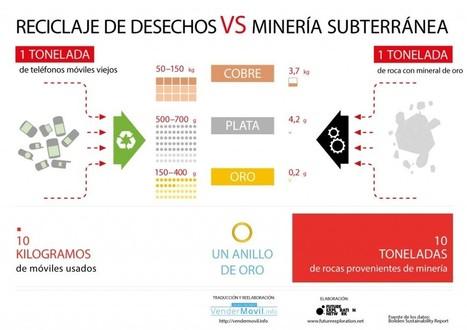 Infografía: Reciclaje de móviles usados VS Minería tradicional   Vender_movil   Scoop.it