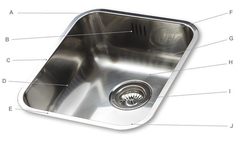 Know your sink: Mercer Interiors | Mercer Stainless Kitchen Sinks | Scoop.it