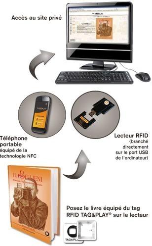 Trois usages du NFC en bibliothèque | Territoires NFC - Blog du ... | sanscontact | Scoop.it
