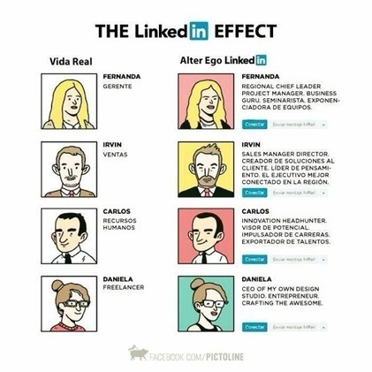 Renforcez votre efficacité commerciale sur les réseaux sociaux. Aujourd'hui, LinkedIn. | e-biz | Scoop.it